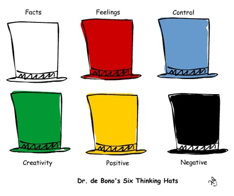 six hats illustration by franke james